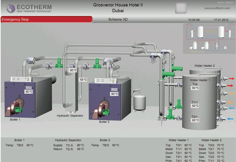 A sample of the touch screen control panel for the boilers and heating tanks of the Grosvenor House system.