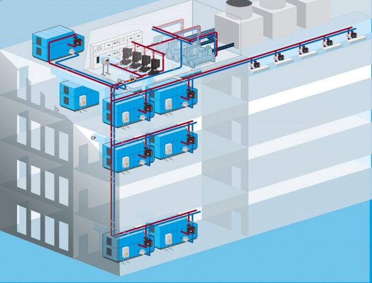 Distributed pumping solutions, Chillers, SPECIAL REPORTS, MEP and HVAC